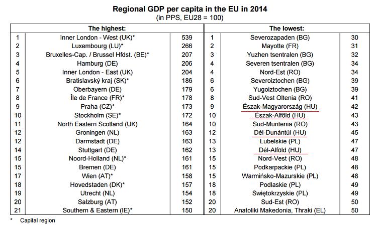 source: ec.europa.eu/eurostat