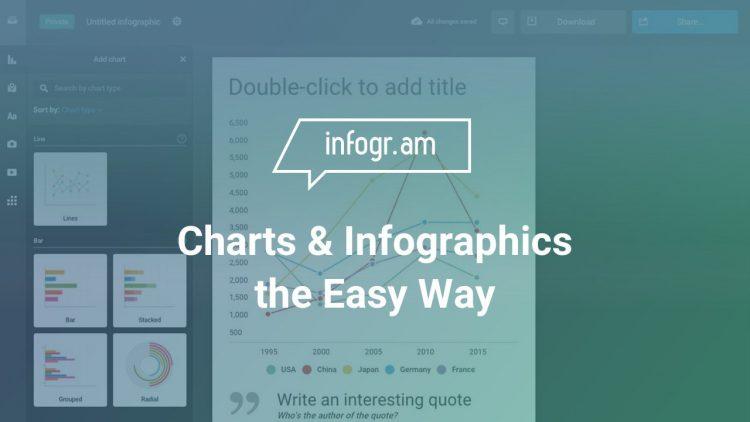 infogram cikkbe