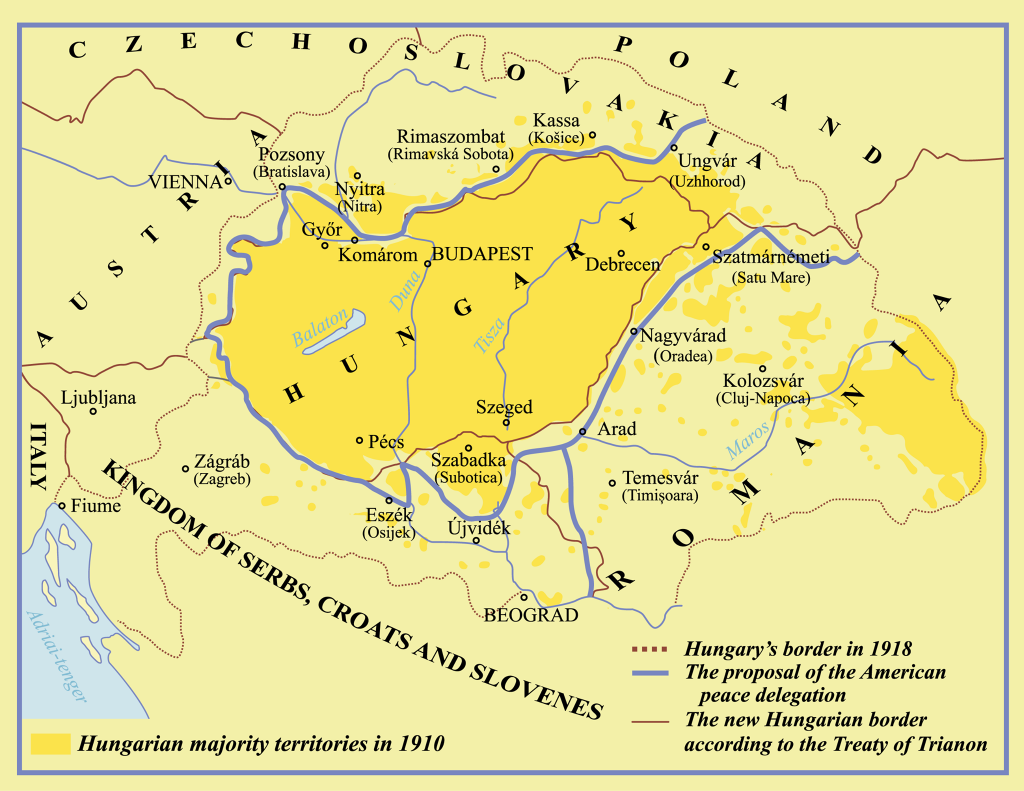 The Treaty of Trianon American delegation